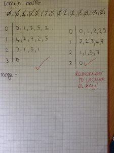 maths blog 3